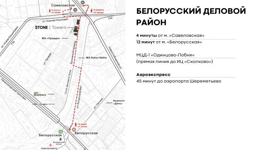 Продажа торговых помещений в бизнес-квартале «STONE Towers» в Москве