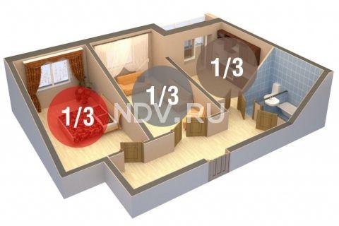 Продаём долю в квартире второму собственнику: пошаговая инструкция
