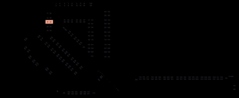 Машиноместа №021/022